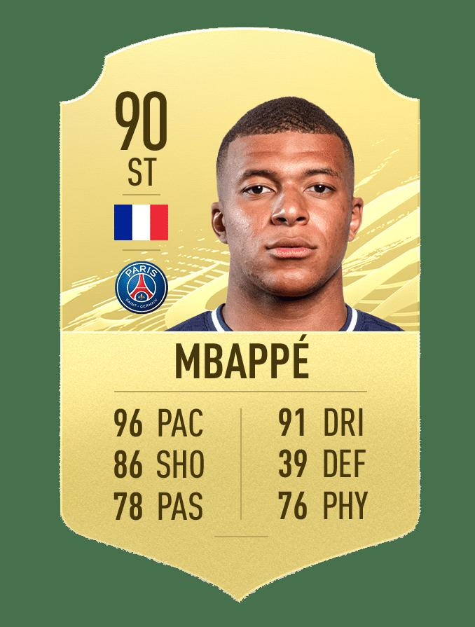 Fifa 21 En İyi Oyuncular