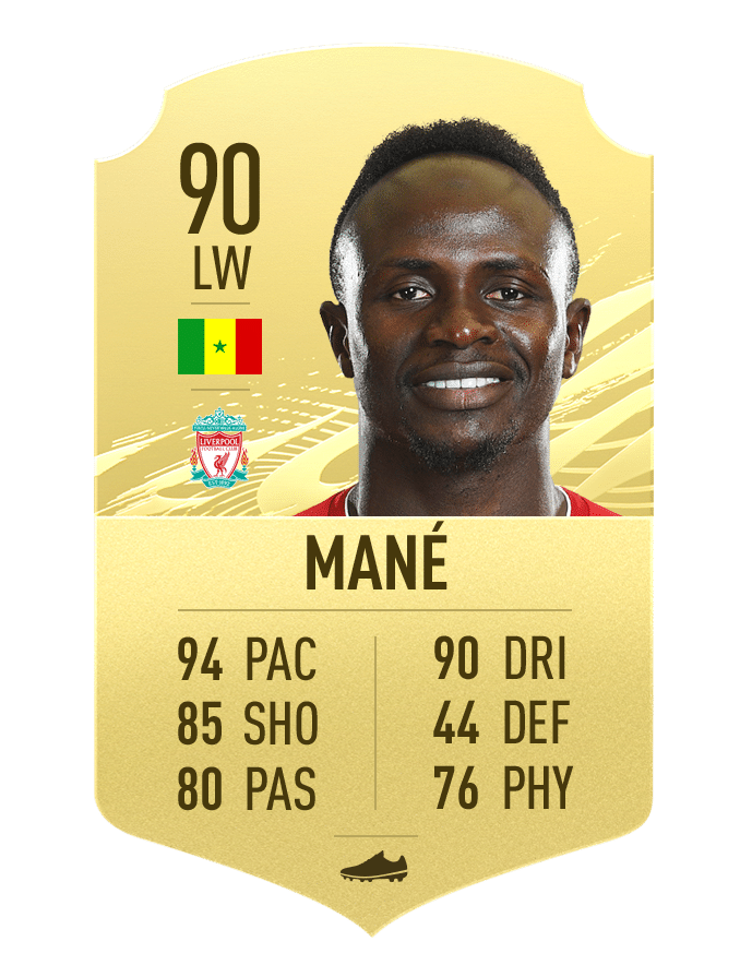 Fifa 2021 En iyi 10 Oyuncu