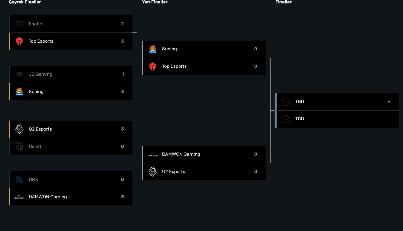 League of Legends Yarı Final
