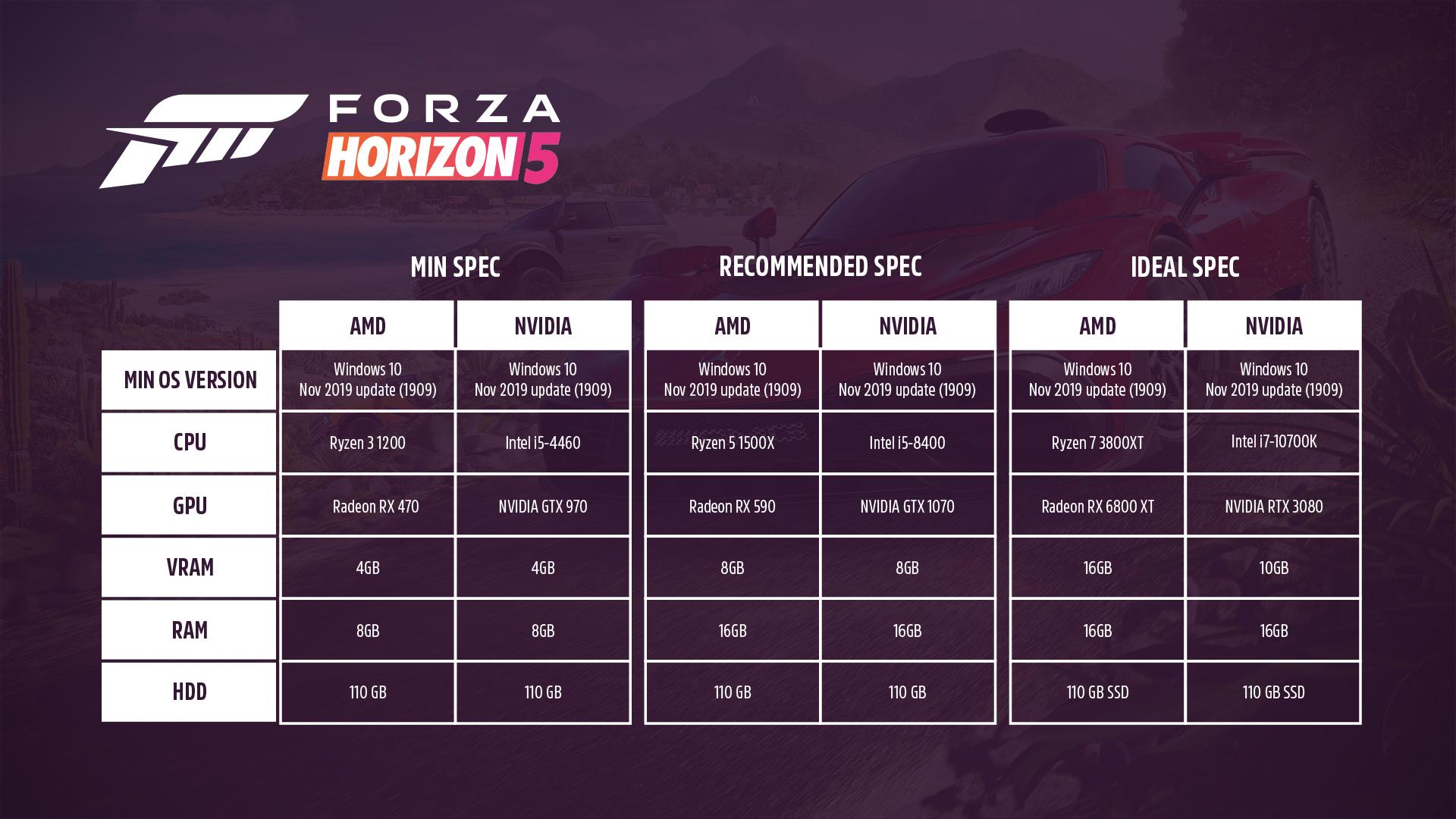 Forza Horizon 5 PC Sistem Gereksinimleri